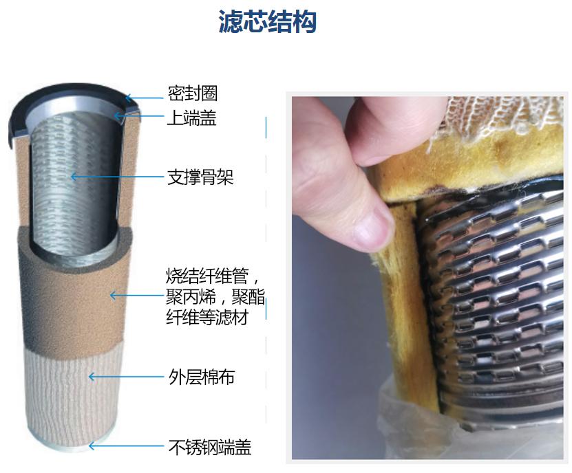天然气分离滤芯细节图