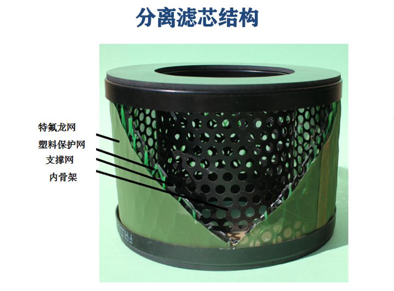 分离滤芯结构图2