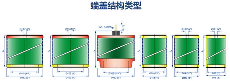 分离滤芯端盖结构